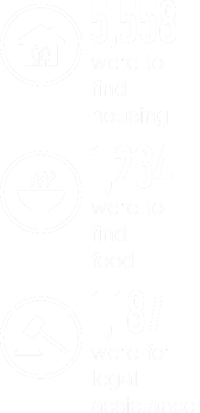 5,558 were to find housing, 1,264 were to find food, and 1,187 were for legal assistance.