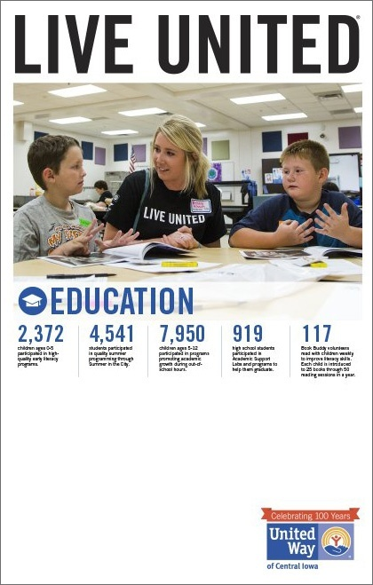 2016 EDUCATION Poster