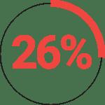 26-percent