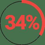 34-percent