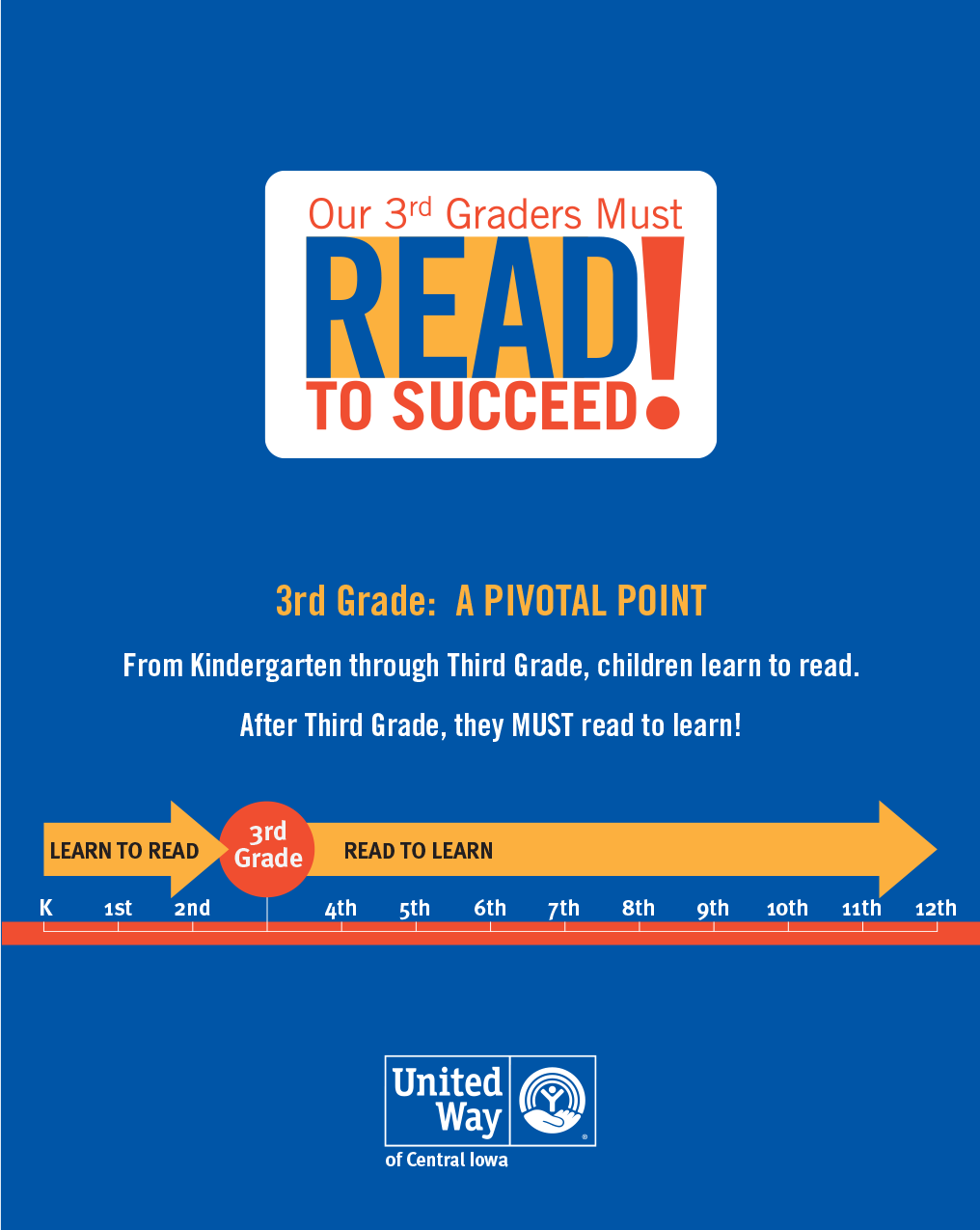 3rd Grade Reading Infographic 030917 cover.png