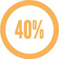 40-percent