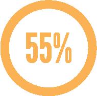 55-percent-2