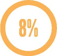 8-percent