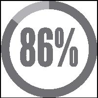 86-percent