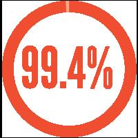 99-4-percent