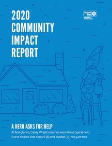 CI Report Cover Thumbnail