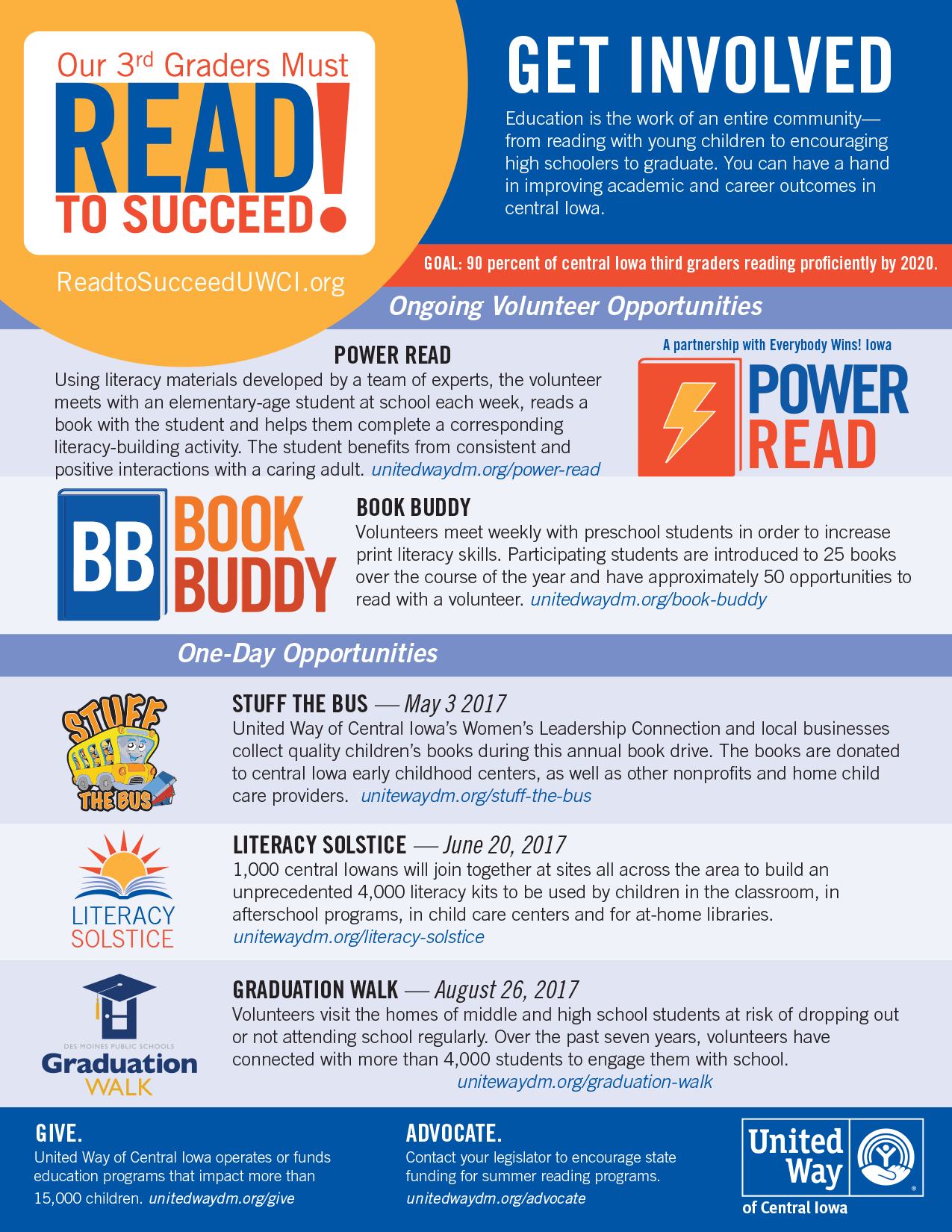 Read to Succeed volunteer menu