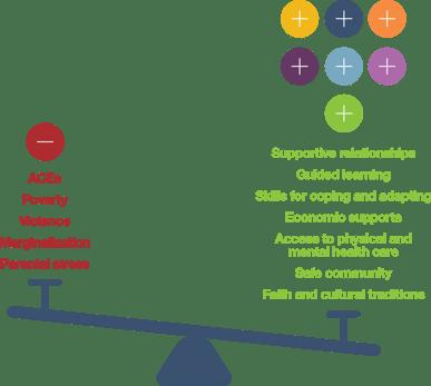 Strengthening Families Framework 2017-1
