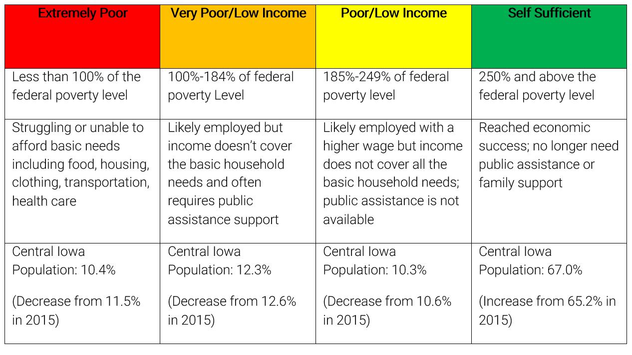poverty chart-1