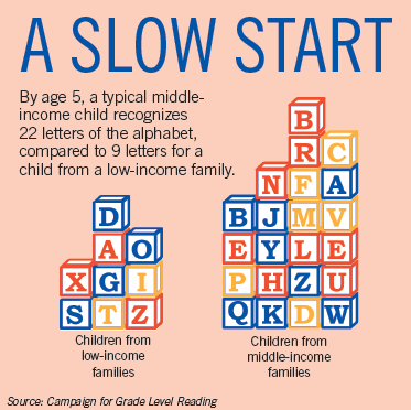 slow_start.png