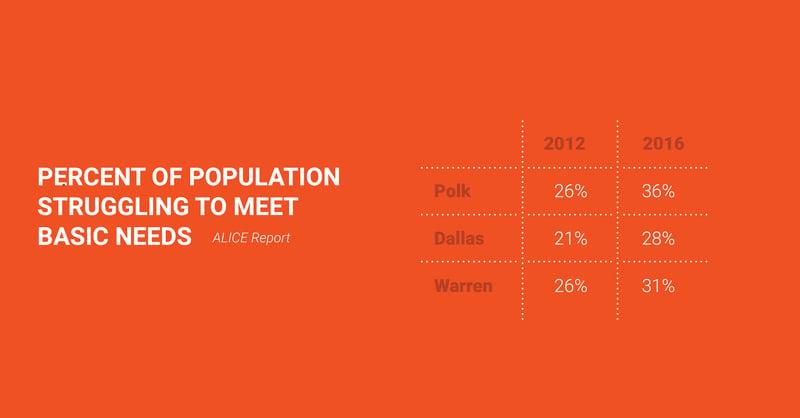 social posts ci report 2020